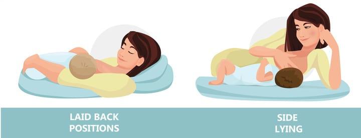 Posizioni per l'allattamento (schema 2)