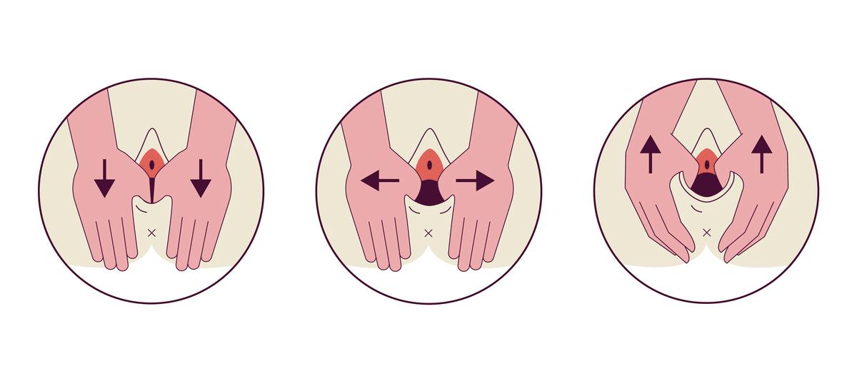 Posizioni corrette per il massaggio perineale